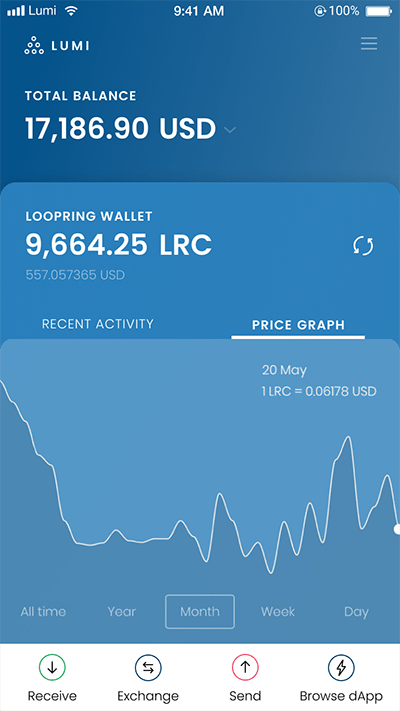 LRC price Lumi Wallet