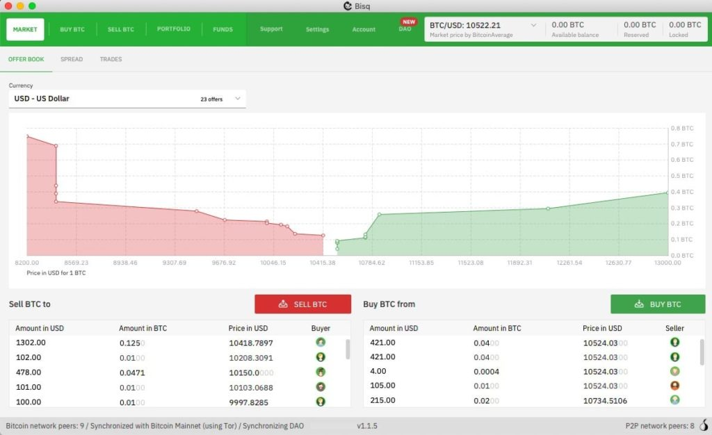 bisq dex trading view