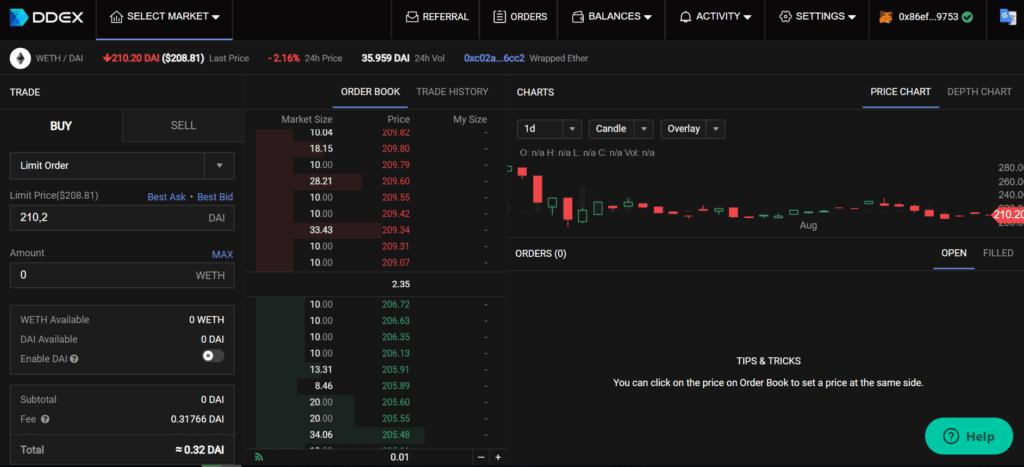 ddex dex trading view