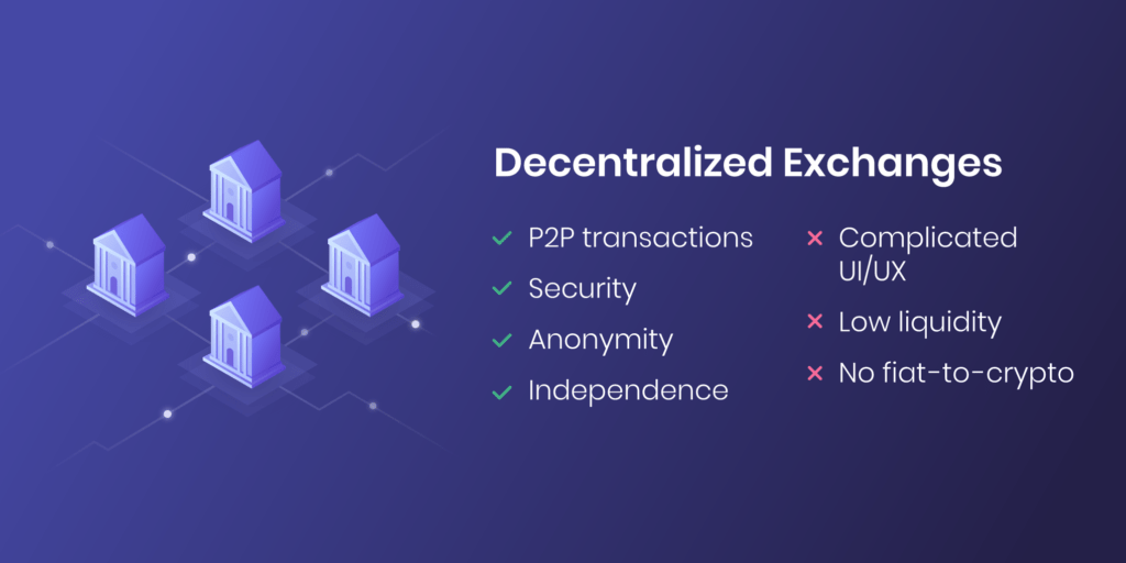 Decentralized exchanges (DEX) pros and cons