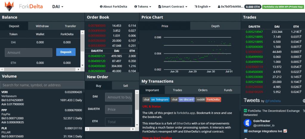 deltafork trading view