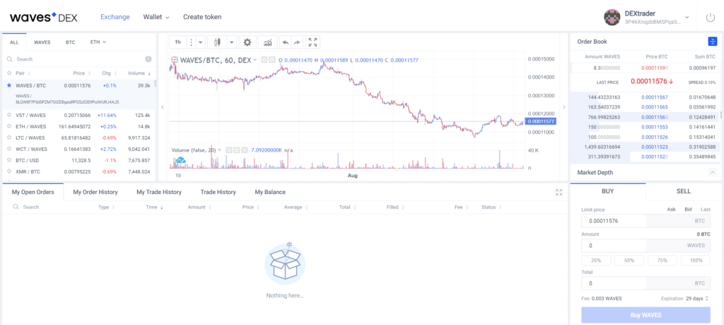 waves dex trading view